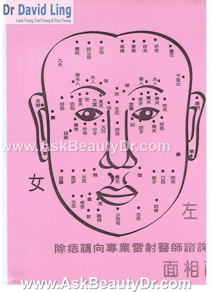 Face Moles and Face Reading for Female